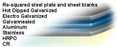Re-squared steel plate and sheet blanks, galvanized, galvannealed, aluminum, HRPO, CR